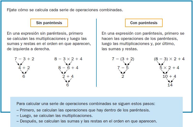 El blog de los pitualandalus: Tema 2 Matemáticas: sumas y