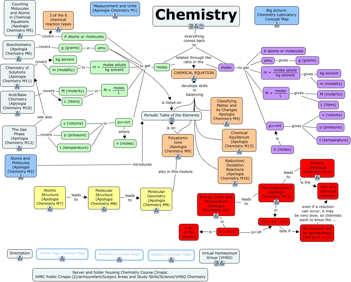 Apologia ed 1 chemistry what will be covered in the apologia apologia ed 1 chemistry what will be covered in the apologia chemistry course gamestrikefo Choice Image