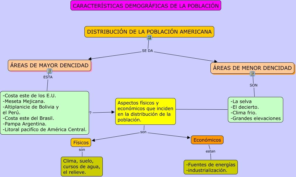 america latina caracteristicas generales de la - photo#31