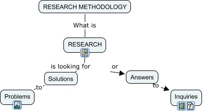 how to write a good methodology