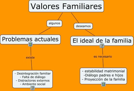 Gary Valores Familiares