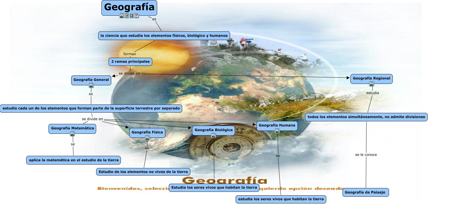 Geografia angie for Arquitectura que se estudia