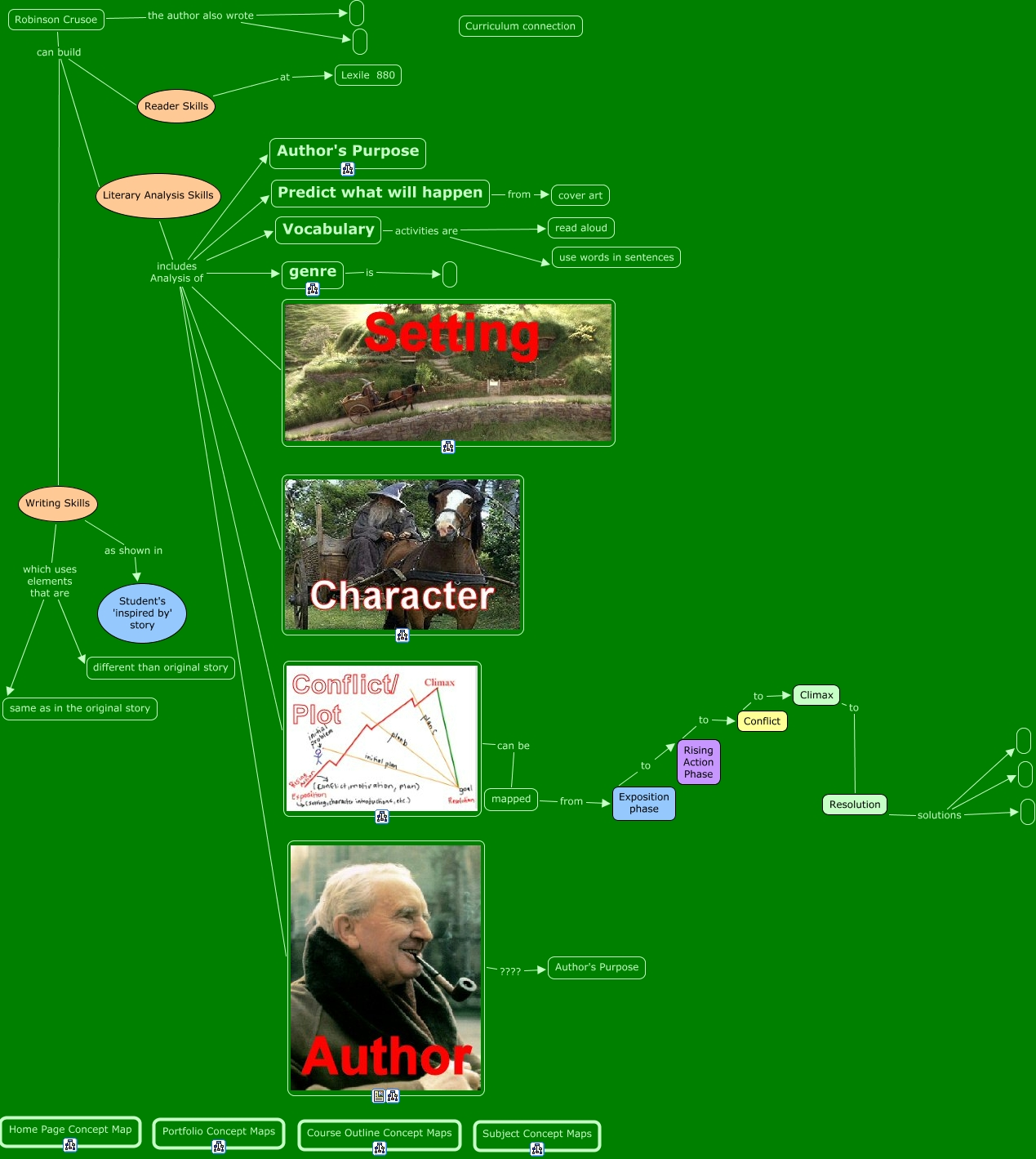 robinson crusoe cmap rid gdpzgpr kdkr mw part htmljpeg robinson crusoe robinson crusoe the author also wrote rising action phase to conflict author s purpose