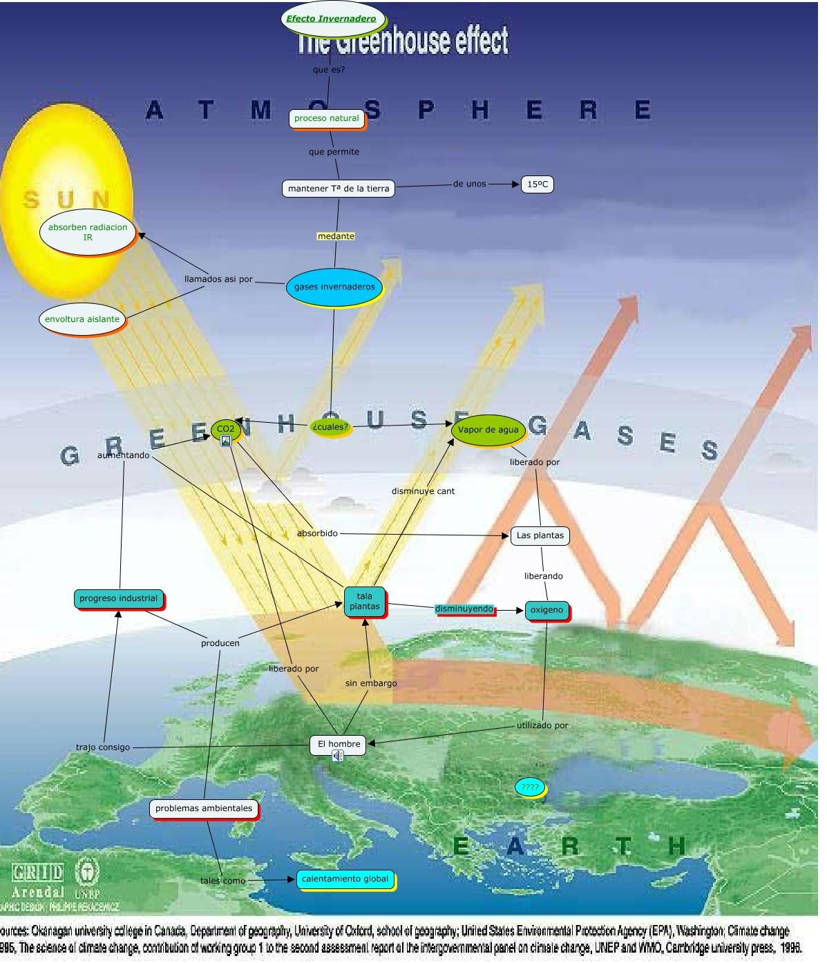 Efecto Invernadero Wikipedia qu es el Efecto Invernadero