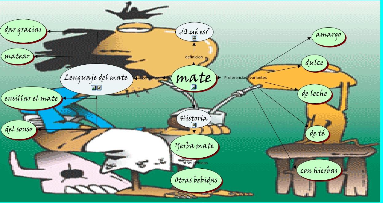 El mate for Inodoro significado