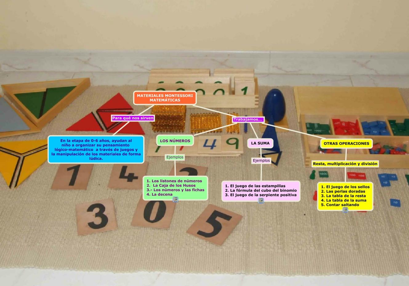 Montessori Como Trabajar Matematicas