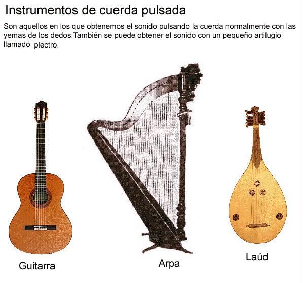 Instrumentos musicales - Tipos de cuerdas ...