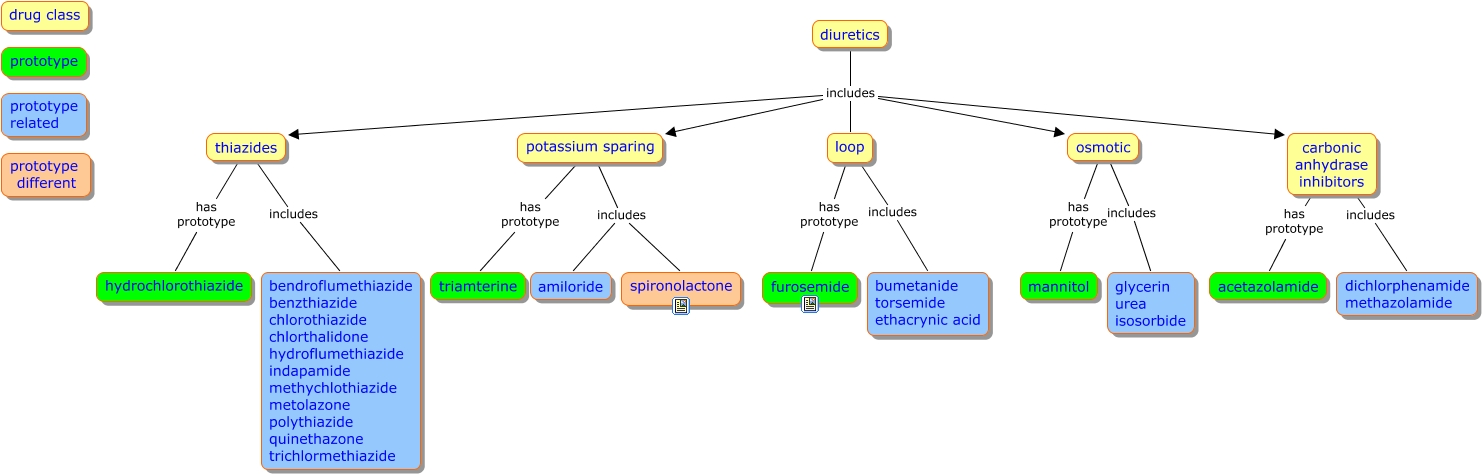 Neurontin with alcohol