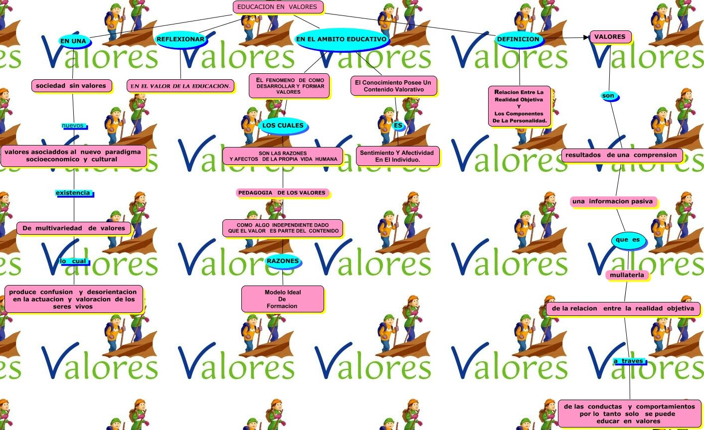 EDUCACION EN VALORES.cmap