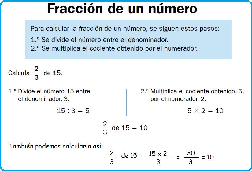 Resultado de imagen de fraccion de un número
