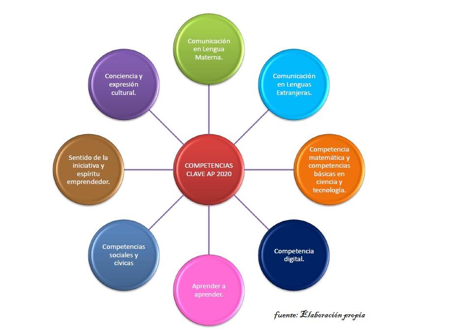 Competencias for Competencias del ministerio del interior