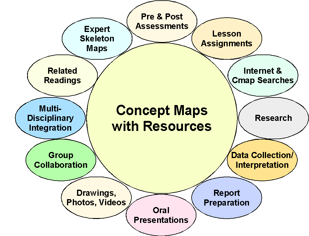 Writing services for research papers the curriculum cengage learning