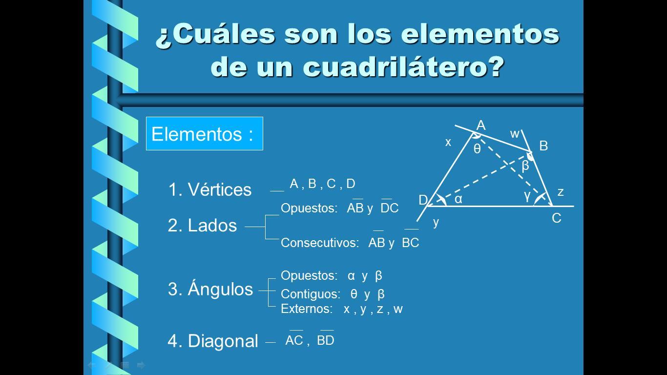 Cuadril tero qu es un cuadril tero y c mo se clasifica for Elementos de un vivero