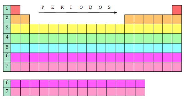 Ihmc public cmaps 2 periodosg propiedades peridicasf urtaz Choice Image