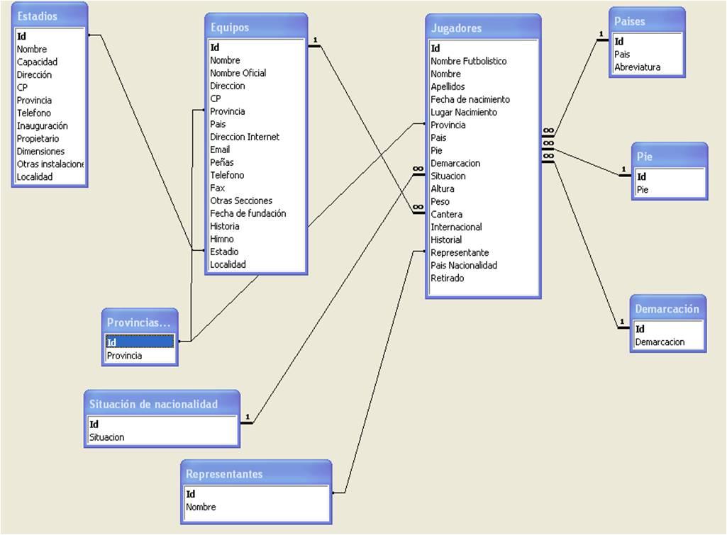 DECLARE localvariable TransactSQL  Microsoft Docs