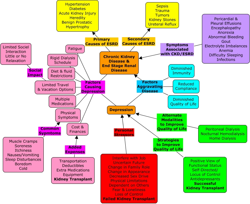 symptoms causes and treatment of multiple personality disorder