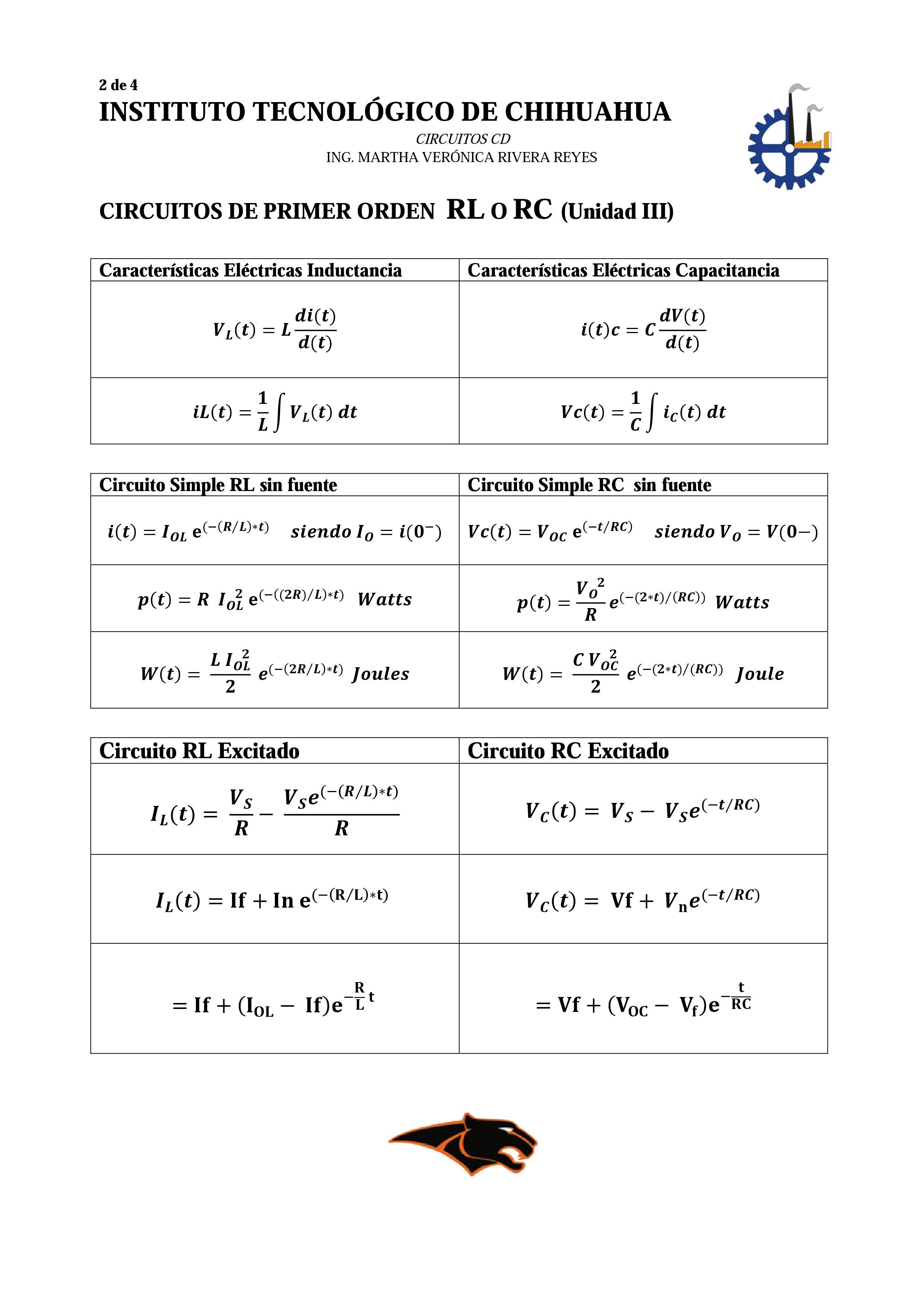 Circuito Rl : Me salva rlc circuito rl fórmula geral jf ar