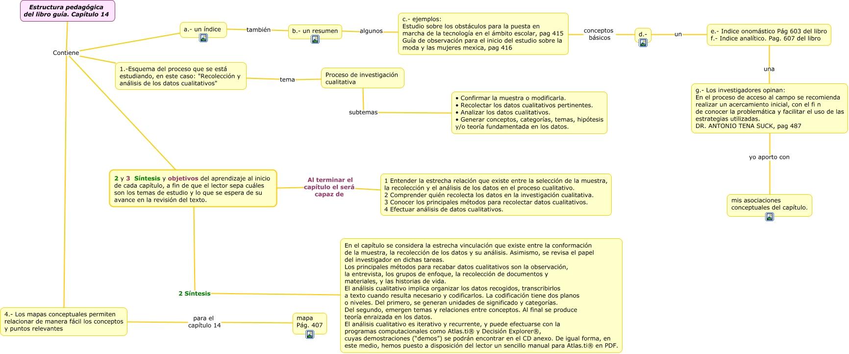 Cap 14- Recolección de datos cualitativos
