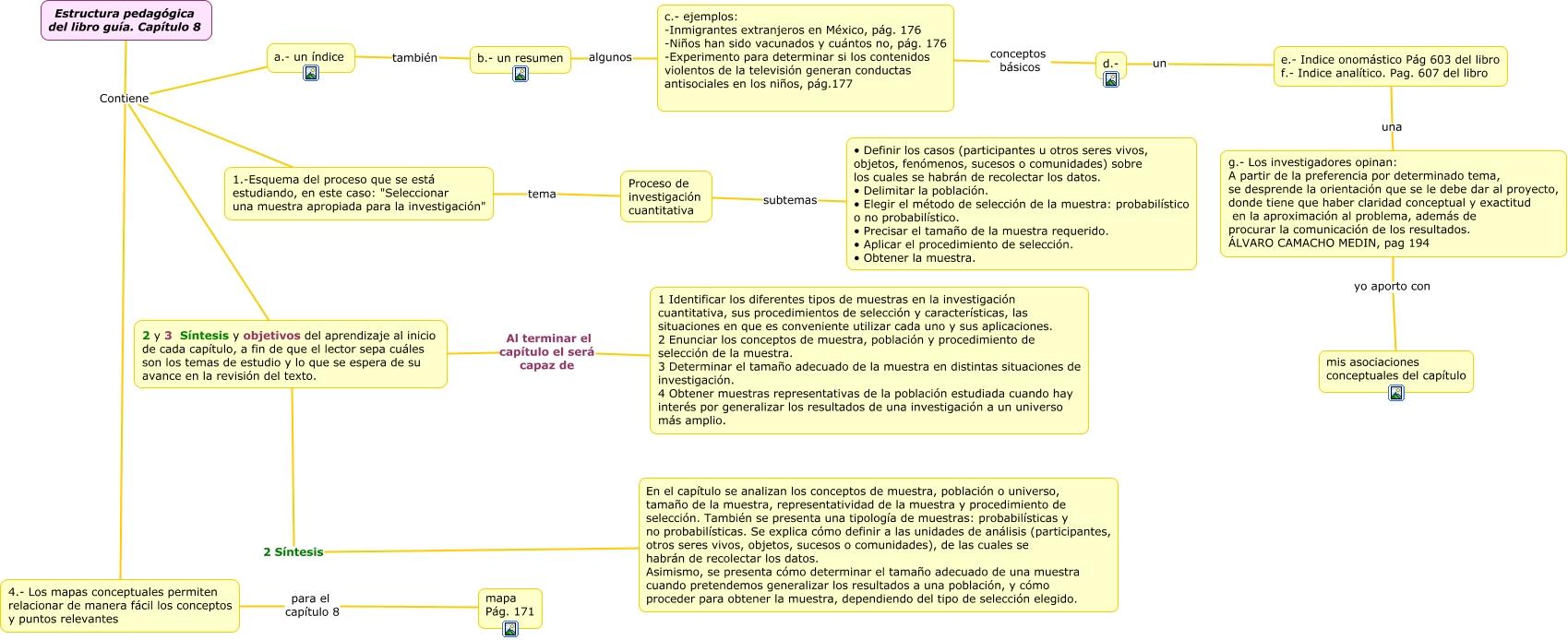 Cap 8- Selección de la muestra