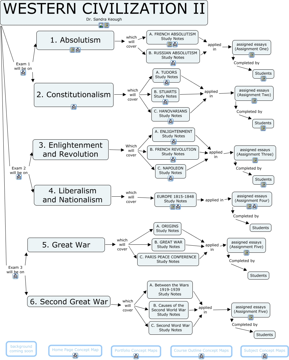 Causes of the great war essay
